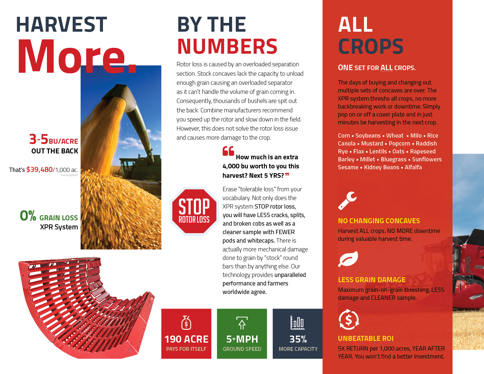 All Crops Case IH Concaves